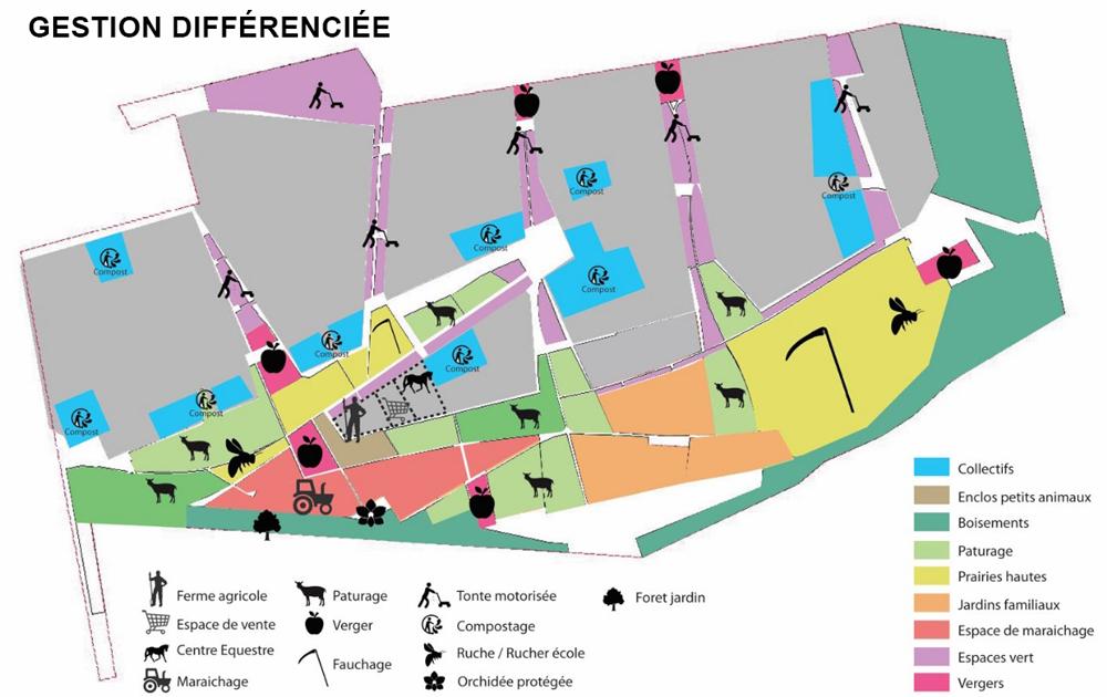P09 étude de faisabilité pour l'installation d'un projet d'éco-agriculture urbaine Champhol métropole de Chartres - 002